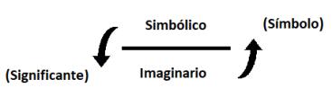Algoritmo con 2 enlaces